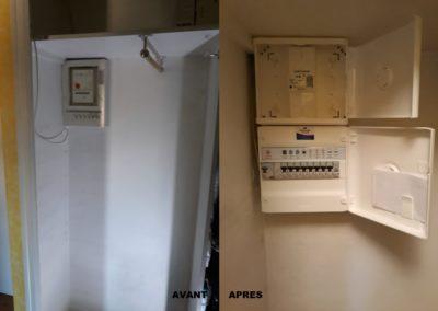Mise en sécurité d'une armoire Electrique